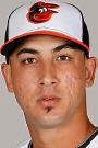 Miguel Socolovich - Jugador de béisbol de los Chicago Cubs